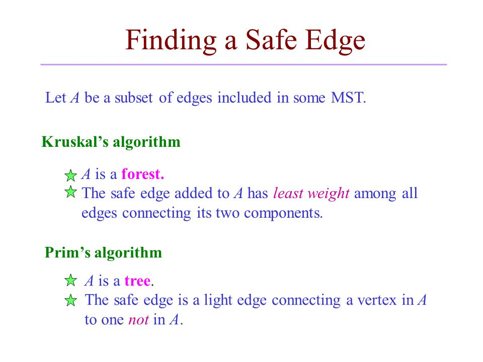 Finding a Safe Edge Let A be a subset of edges included in some MST.