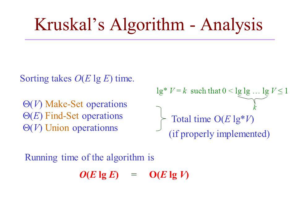 Kruskal's Algorithm - Analysis Sorting takes O(E lg E) time.  (V) Make-Set operations  (E) Find-Set operations  (V) Union operationns Total time O(
