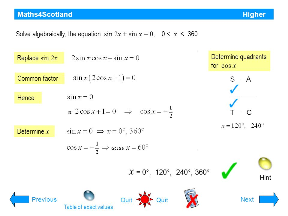 Maths4Scotland Higher Hint PreviousNext Quit a) Write the equation cos 2  + 8 cos  + 9 = 0 in terms of cos  and show that for cos  it has equal