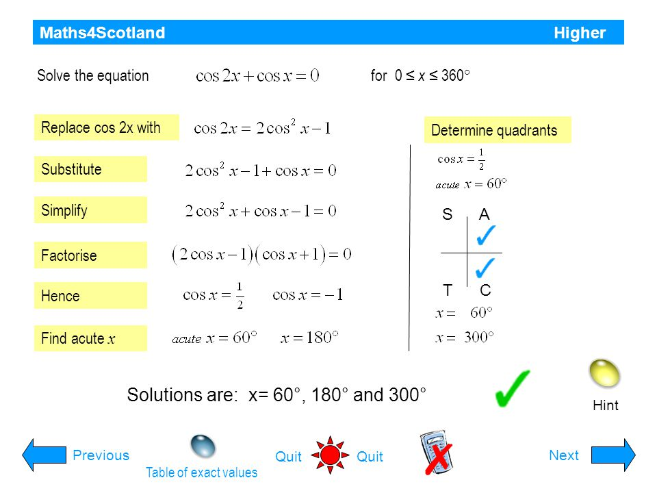 Find the exact solutions of 4sin 2 x = 1, 0  x  2  Maths4Scotland Higher Hint PreviousNext Quit Table of exact values Determine quadrants for s in