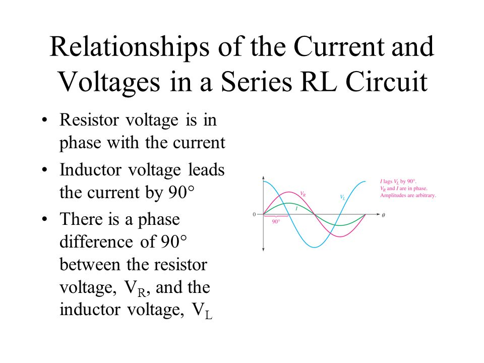 Kirchhoff's Voltage Law From KVL, the sum of the voltage drops must equal the applied voltage The magnitude of the source voltage is: Vs =  V 2 R + V 2 L The phase angle between resistor voltage and source voltage is:  = tan -1 (V L /V R )