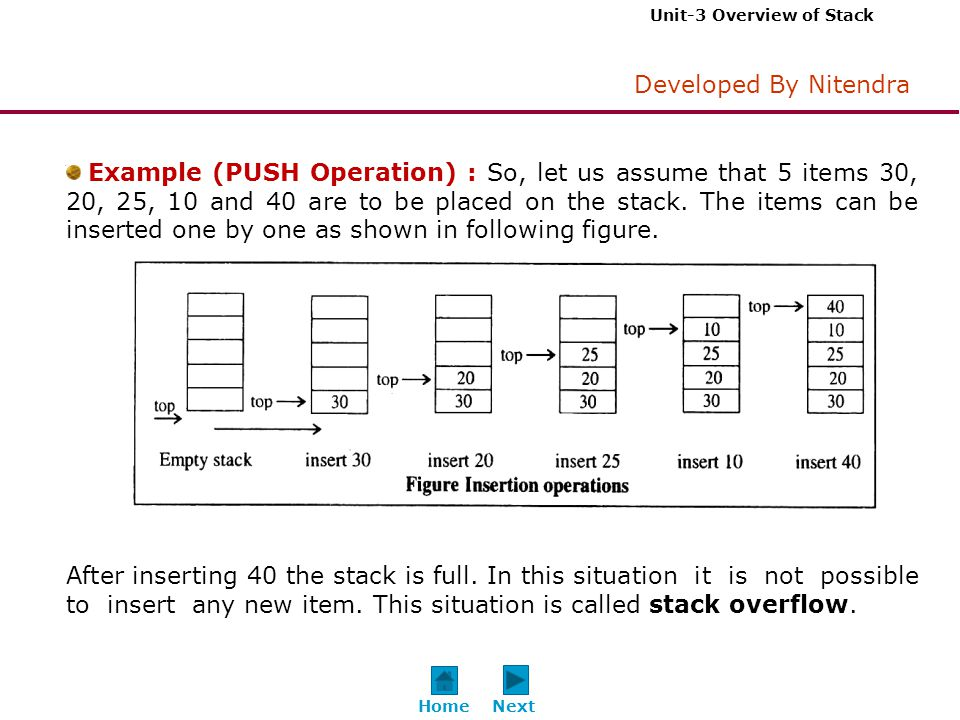 Unit-3 Overview of Stack Developed By Nitendra Example (PUSH Operation) : So, let us assume that 5 items 30, 20, 25, 10 and 40 are to be placed on the stack.