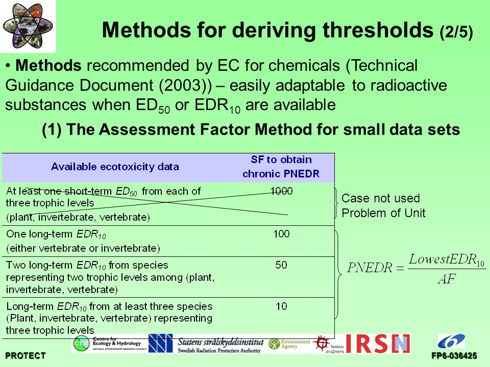 PROTECTFP6-036425 Methods recommended by EC for chemicals (Technical Guidance Document (2003)) – easily adaptable to radioactive substances when ED 50