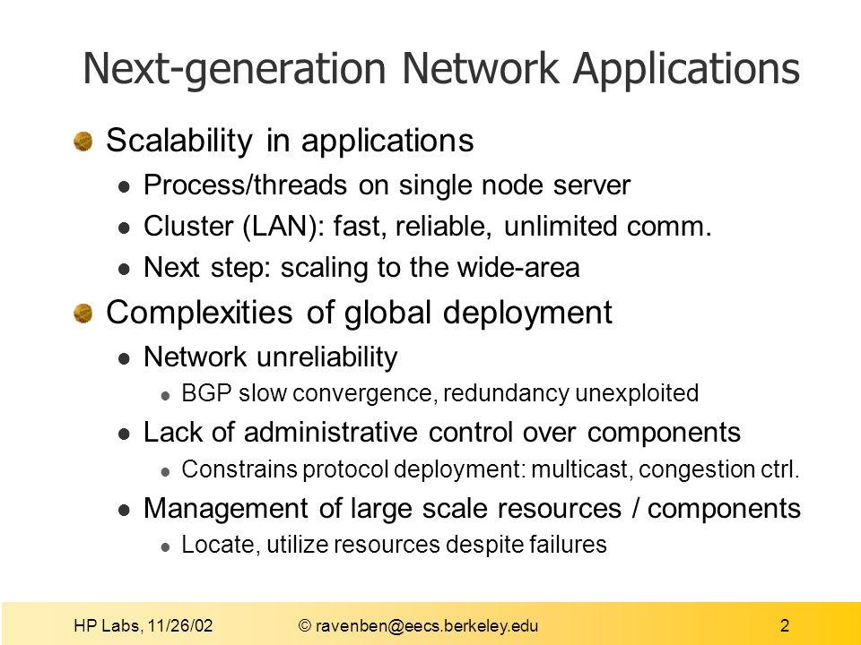 HP Labs, 11/26/02 © ravenben@eecs.berkeley.edu23 Large Scale Methodology Planet Lab global network 98 machines at 42 institutions, in North America, Europe, Australia (~ 60 machines utilized) 1.26Ghz PIII (1GB RAM), 1.8Ghz PIV (2GB RAM) North American machines (2/3) on Internet2 Tapestry Java deployment 6-7 nodes on each physical machine IBM Java JDK 1.30 Node virtualization inside JVM and SEDA Scheduling between virtual nodes increases latency