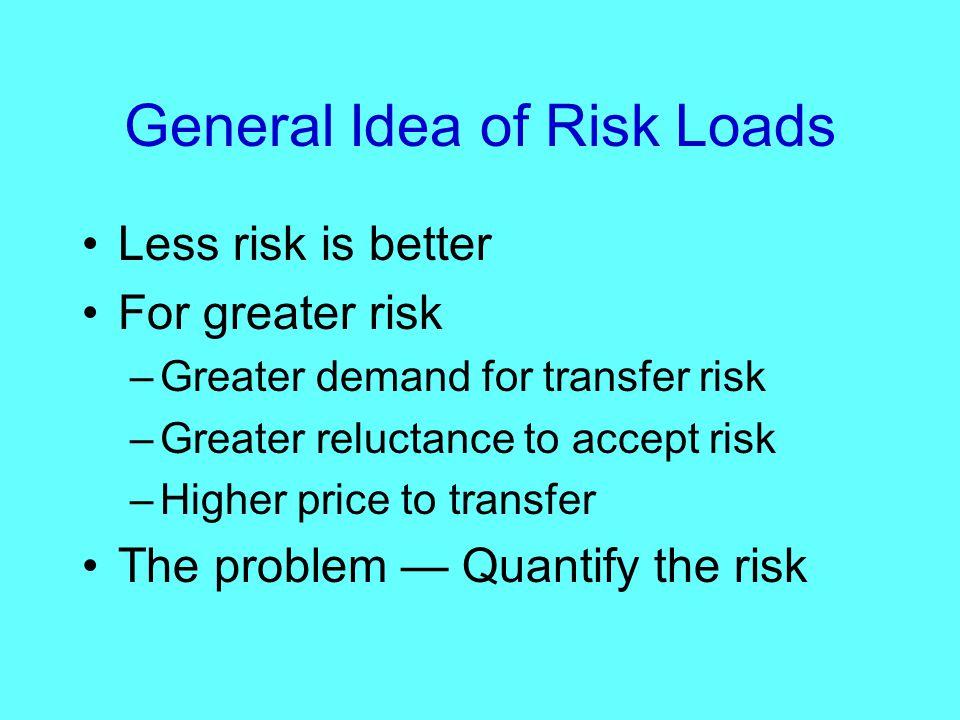An Attempt to Quantify risk Buhlmann - 1970 Premium Calculation Principles Standard deviation principle –Risk Load =  Std.
