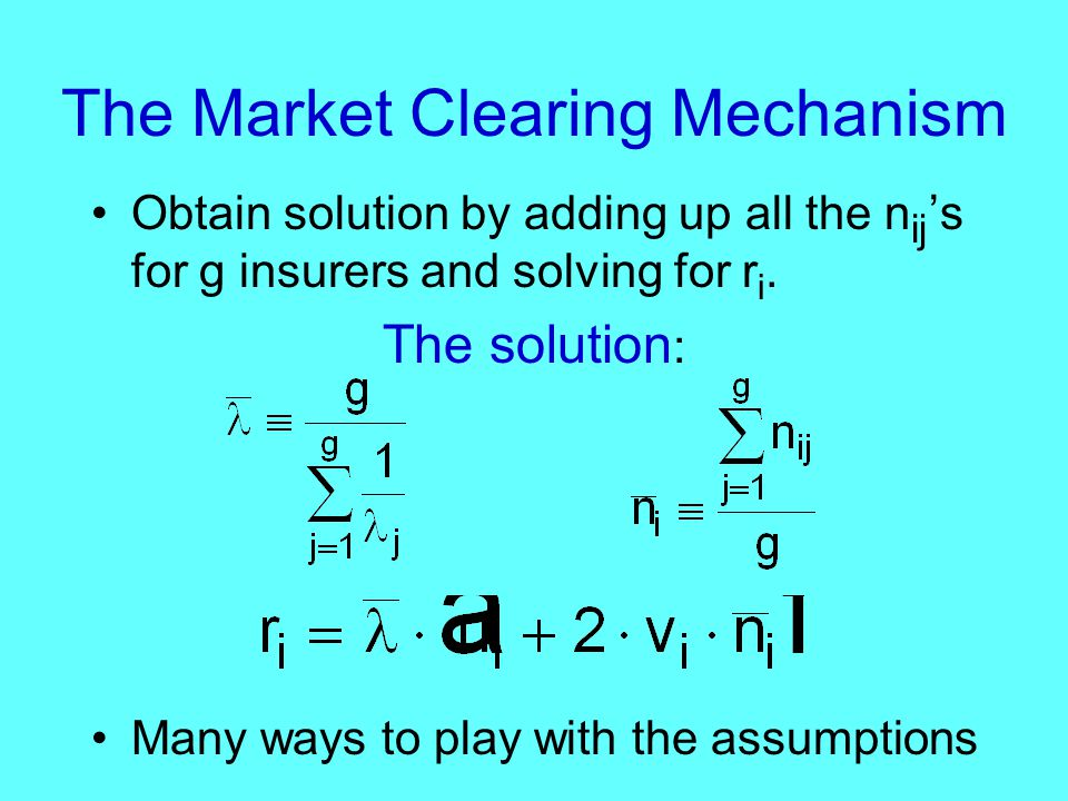 The Market Clearing Mechanism Obtain solution by adding up all the n ij 's for g insurers and solving for r i.