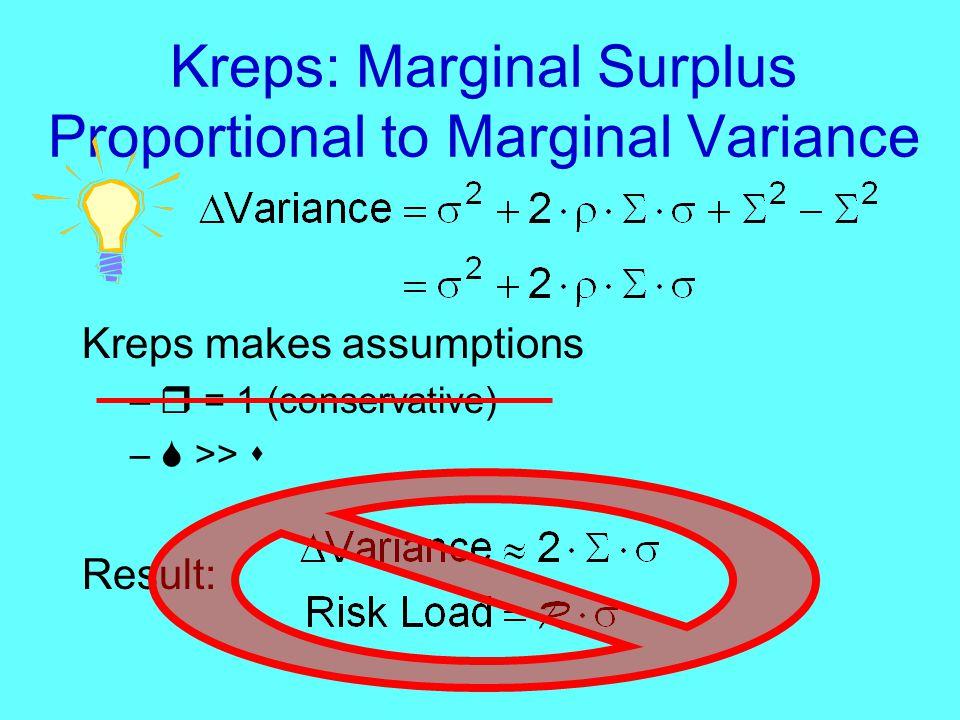 Kreps: Marginal Surplus Proportional to Marginal Variance Kreps makes assumptions –  = 1 (conservative) –  >>  Result: