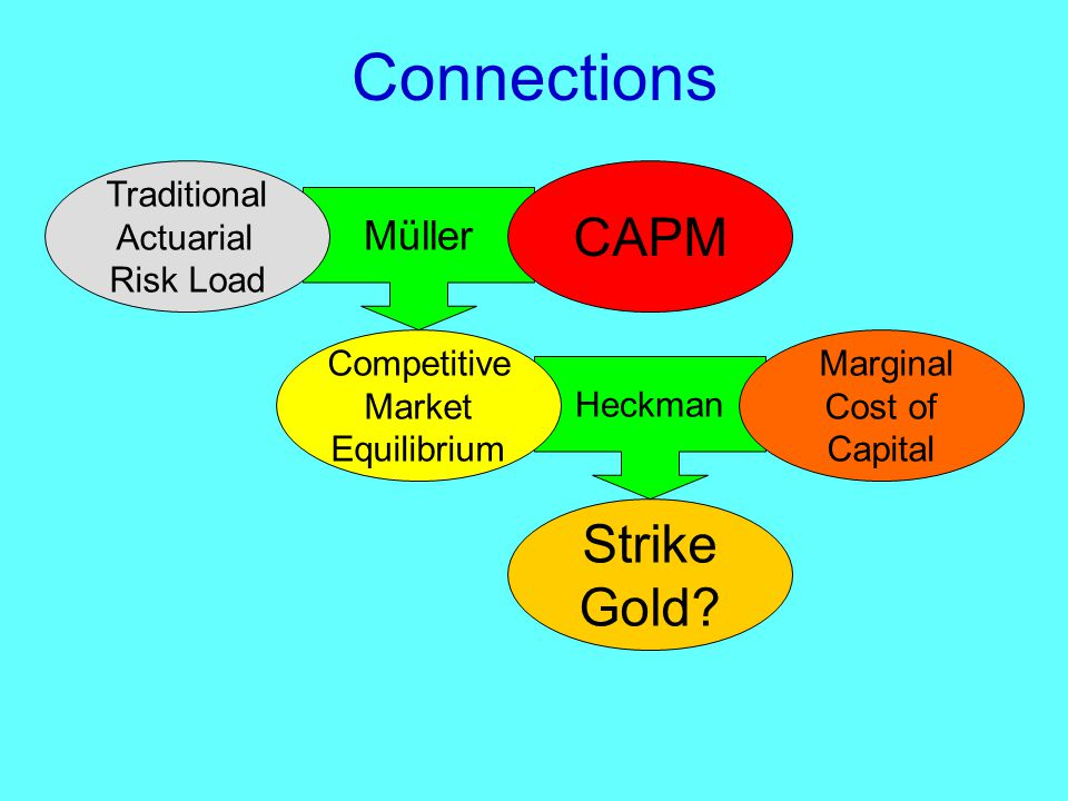 Connections Strike Gold.