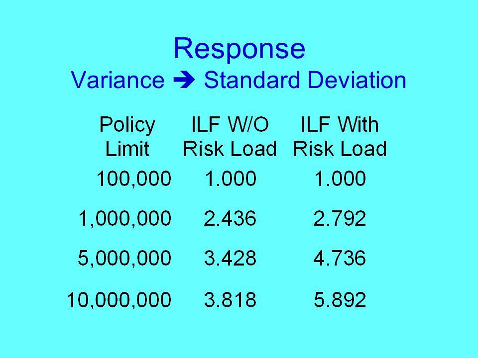 Response Variance  Standard Deviation