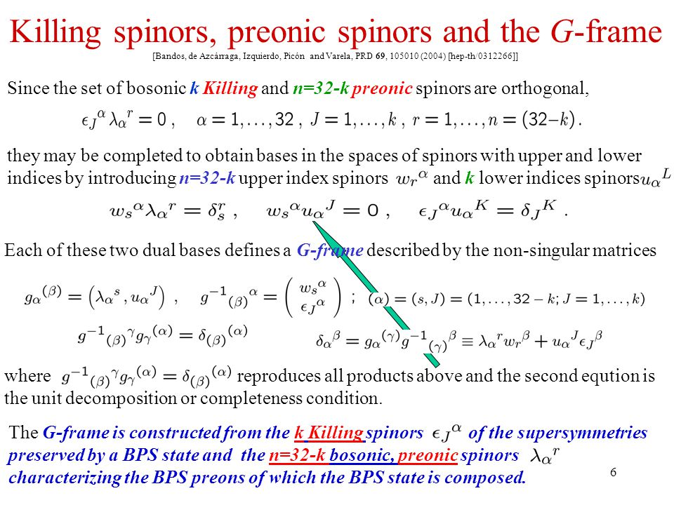 6 Killing spinors, preonic spinors and the G-frame [Bandos, de Azcárraga, Izquierdo, Picón and Varela, PRD 69, 105010 (2004) [hep-th/0312266]] Since the set of bosonic k Killing and n=32-k preonic spinors are orthogonal, they may be completed to obtain bases in the spaces of spinors with upper and lower indices by introducing n=32-k upper index spinors and k lower indices spinors The G-frame is constructed from the k Killing spinors of the supersymmetries preserved by a BPS state and the n=32-k bosonic, preonic spinors characterizing the BPS preons of which the BPS state is composed.