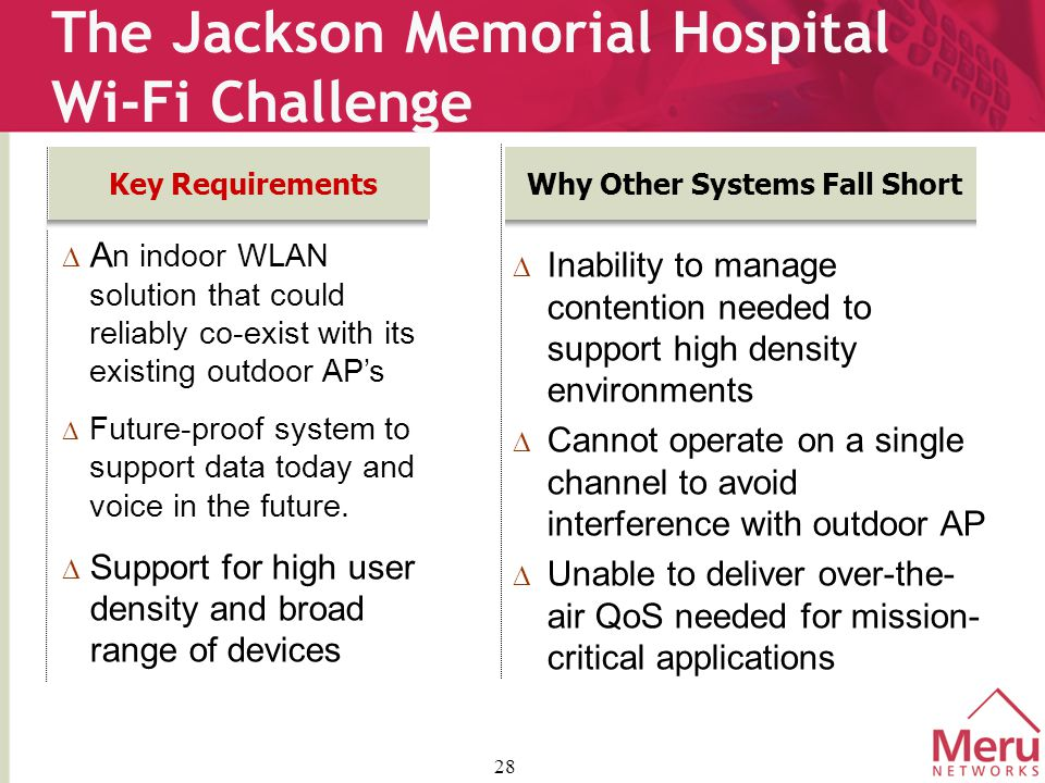 28  Inability to manage contention needed to support high density environments  Cannot operate on a single channel to avoid interference with outdoor AP  Unable to deliver over-the- air QoS needed for mission- critical applications The Jackson Memorial Hospital Wi-Fi Challenge  A n indoor WLAN solution that could reliably co-exist with its existing outdoor AP's  Future-proof system to support data today and voice in the future.