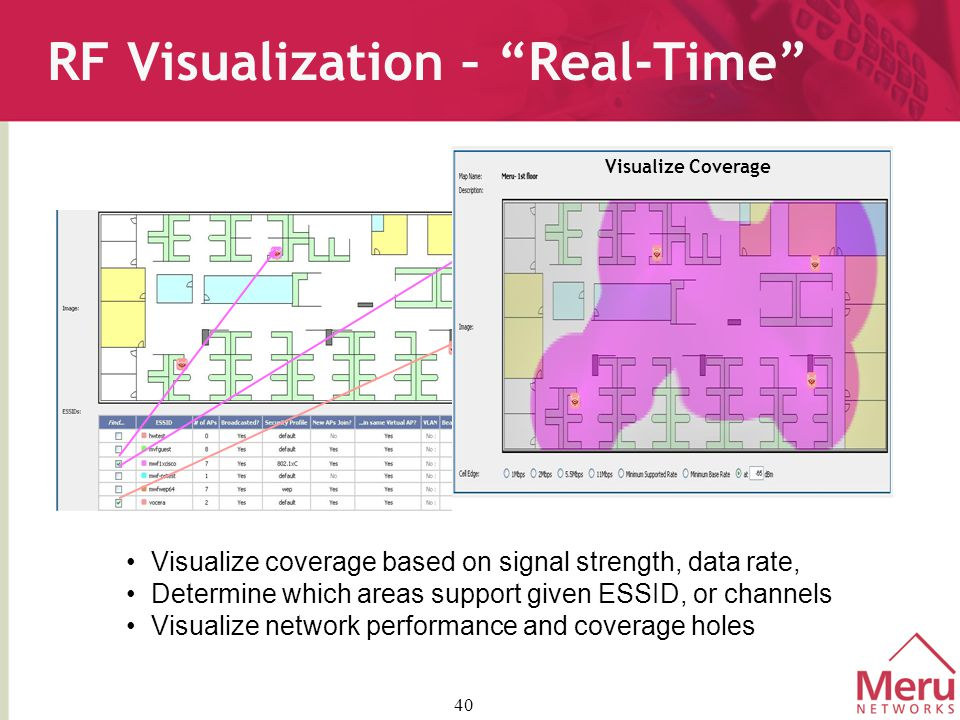 40 RF Visualization – Real-Time Visualize coverage based on signal strength, data rate, Determine which areas support given ESSID, or channels Visualize network performance and coverage holes Visualize Coverage