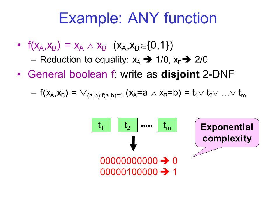 Example: equality f(x A,x B ) = equality (x A,x B  finite field F) xAxA xBxB AliceBob Carol r 1  R F \ {0}, r 2  R F m A =m B ? r 1 x A +r 2 r 1 x