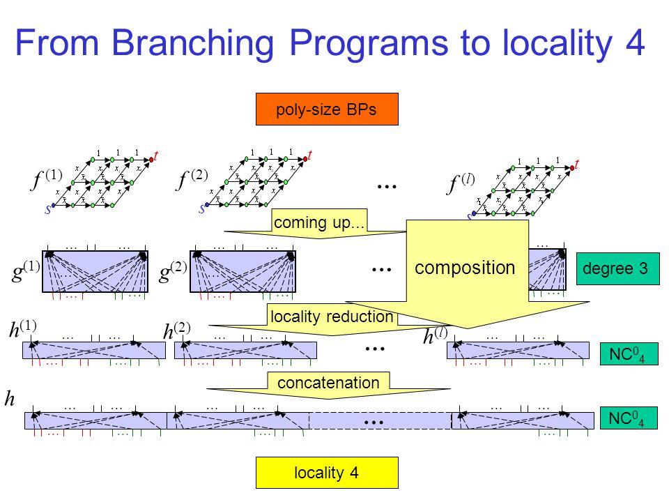 Manipulating Encodings Composition Lemma: f h encodes g h' encodes f g encodes f Concatenation Lemma: g (1) encodes f (1) … g (l) encodes f (l) g enco