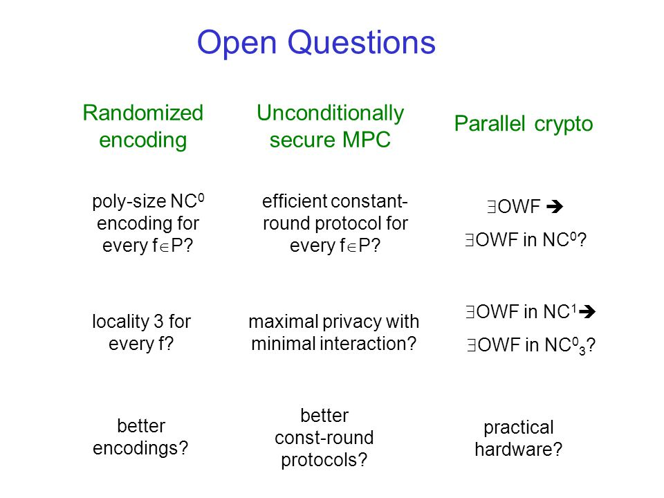 Summary Different flavors of randomized encoding –Motivated by different applications Round-efficient secure computation Parallel cryptography Simplest encodings: outputs of form x i r j r k +r h –Efficient for various intermediate complexity classes (NC 1, NL/poly, mod q L/poly) Algebraic approach Combinatorial approach: information-theoretic garbled circuit –Computationally private encodings: efficient for all P (assuming Easy PRG )