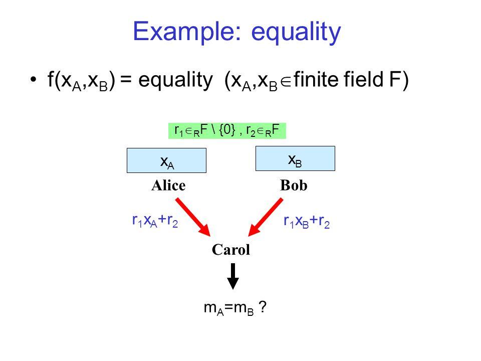 Example: sum f(x A,x B ) = x A +x B (x A,x B  finite group G) xAxA xBxB AliceBob Carol rRGrRG m A +m B x A +r x B -r