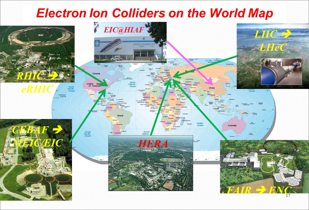 RHIC  eRHIC LHC  LHeC CEBAF  MEIC/EIC FAIR  ENC HERA EIC@HIAF 17 Electron Ion Colliders on the World Map