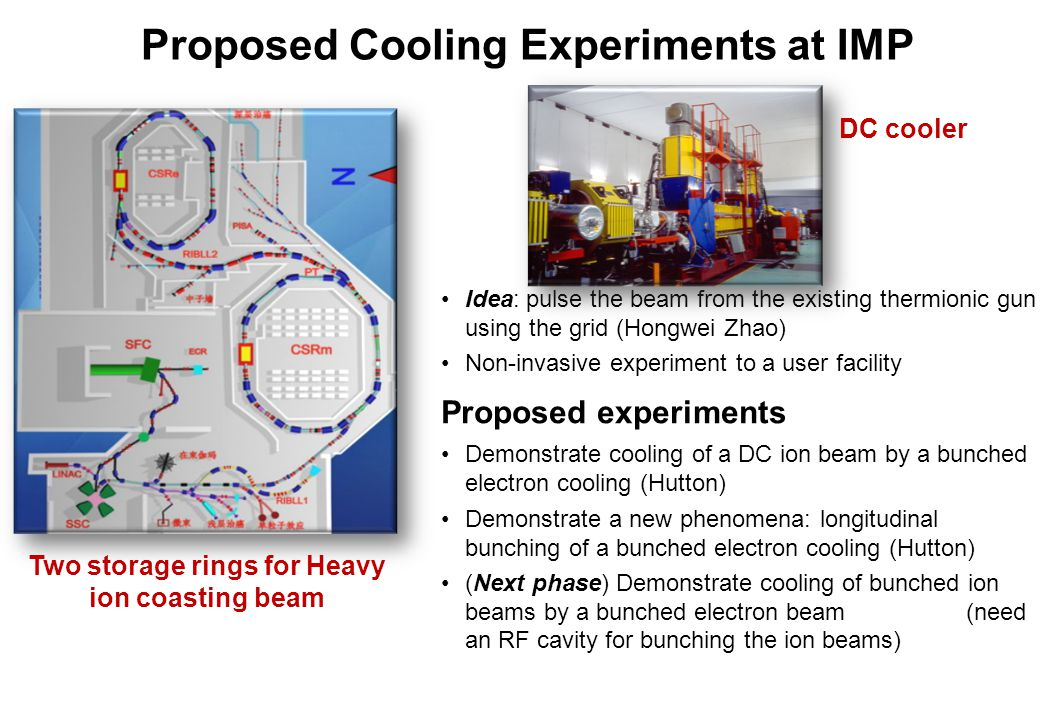 Proposed Cooling Experiments at IMP Idea: pulse the beam from the existing thermionic gun using the grid (Hongwei Zhao) Non-invasive experiment to a user facility Proposed experiments Demonstrate cooling of a DC ion beam by a bunched electron cooling (Hutton) Demonstrate a new phenomena: longitudinal bunching of a bunched electron cooling (Hutton) (Next phase) Demonstrate cooling of bunched ion beams by a bunched electron beam (need an RF cavity for bunching the ion beams) DC cooler Two storage rings for Heavy ion coasting beam