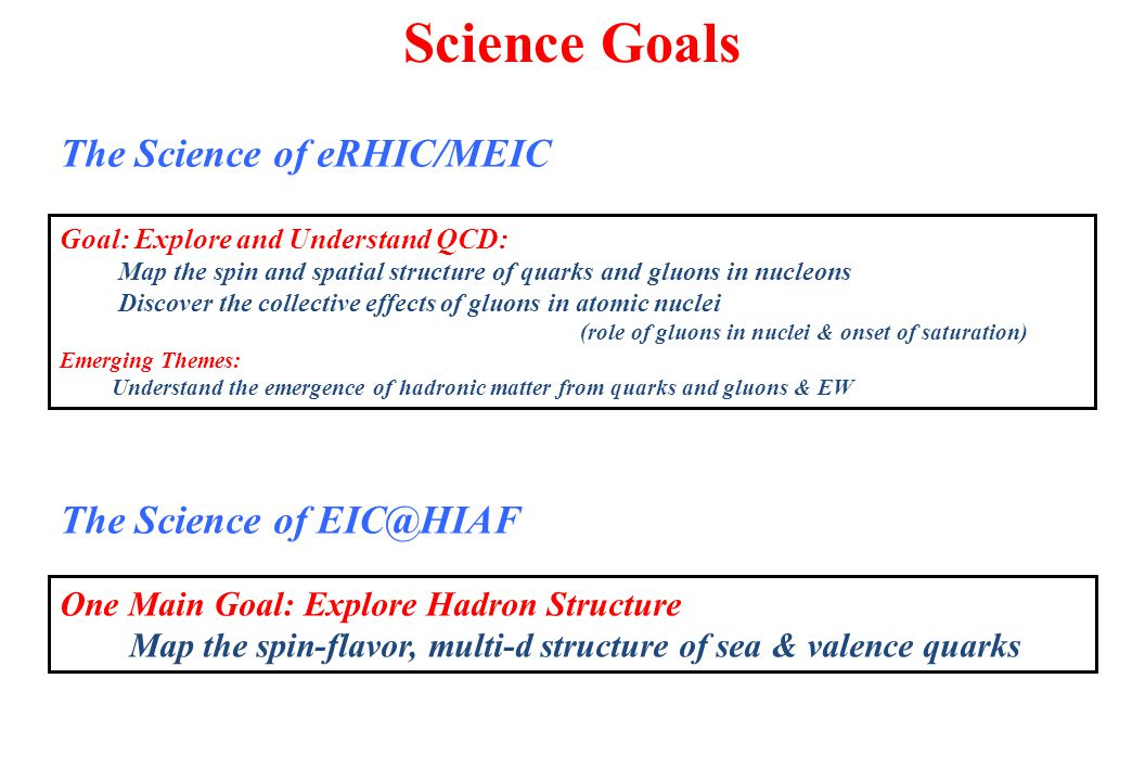 The Science of eRHIC/MEIC Goal: Explore and Understand QCD: Map the spin and spatial structure of quarks and gluons in nucleons Discover the collective effects of gluons in atomic nuclei (role of gluons in nuclei & onset of saturation) Emerging Themes: Understand the emergence of hadronic matter from quarks and gluons & EW The Science of EIC@HIAF One Main Goal: Explore Hadron Structure Map the spin-flavor, multi-d structure of sea & valence quarks Science Goals