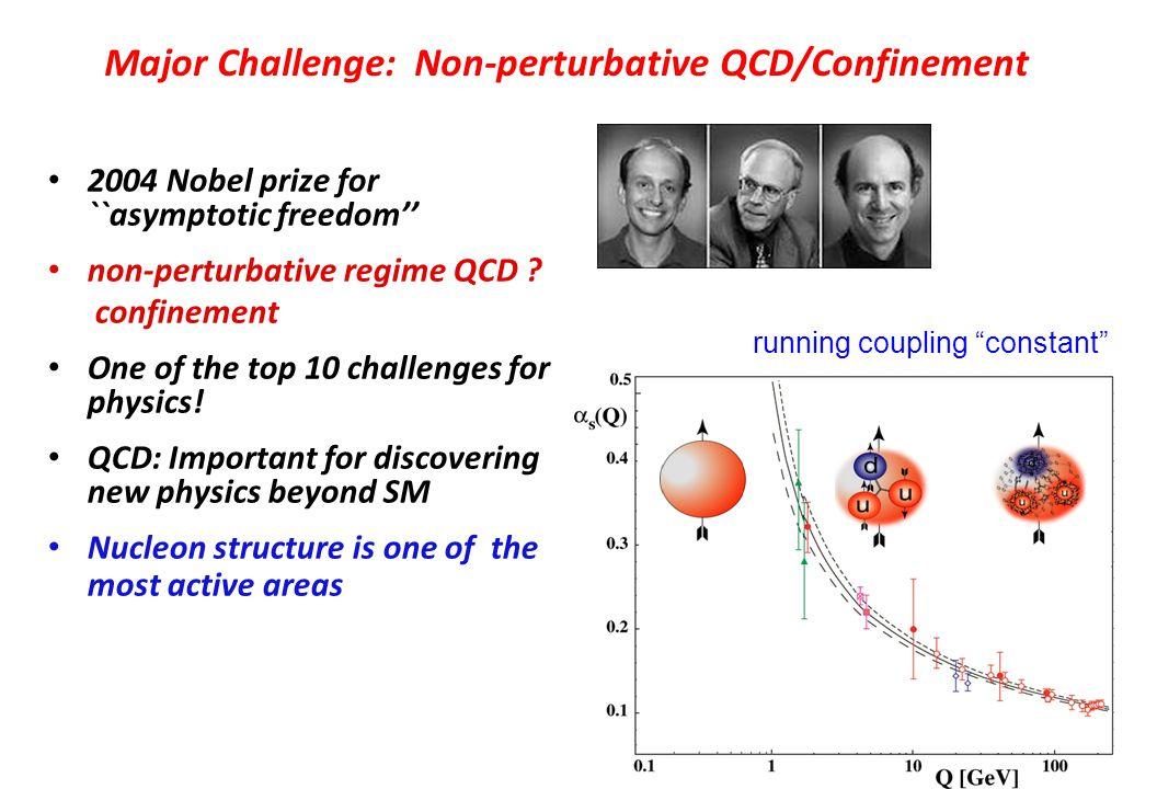 Major Challenge: Non-perturbative QCD/Confinement 2004 Nobel prize for ``asymptotic freedom'' non-perturbative regime QCD ? confinement One of the top