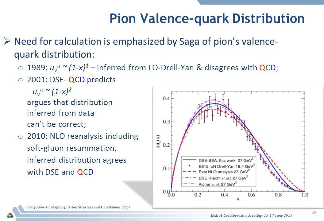 Pion Valence-quark Distribution  Need for calculation is emphasized by Saga of pion's valence- quark distribution: o 1989: u v π ~ (1-x) 1 – inferred