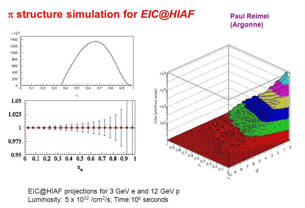 EIC@HIAF projections for 3 GeV e and 12 GeV p Luminosity: 5 x 10 32 /cm 2 /s; Time:10 6 seconds  structure simulation for EIC@HIAF Paul Reimei (Arg