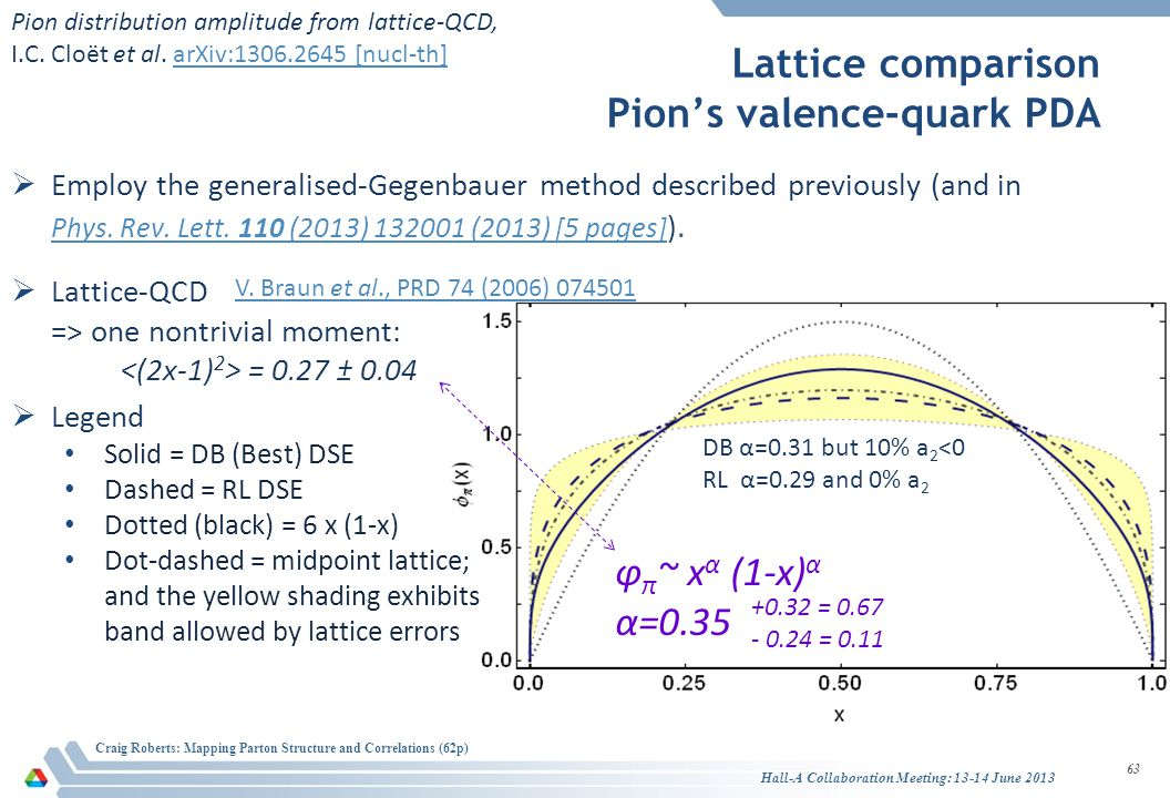 Lattice comparison Pion's valence-quark PDA  Employ the generalised-Gegenbauer method described previously (and in Phys. Rev. Lett. 110 (2013) 132001