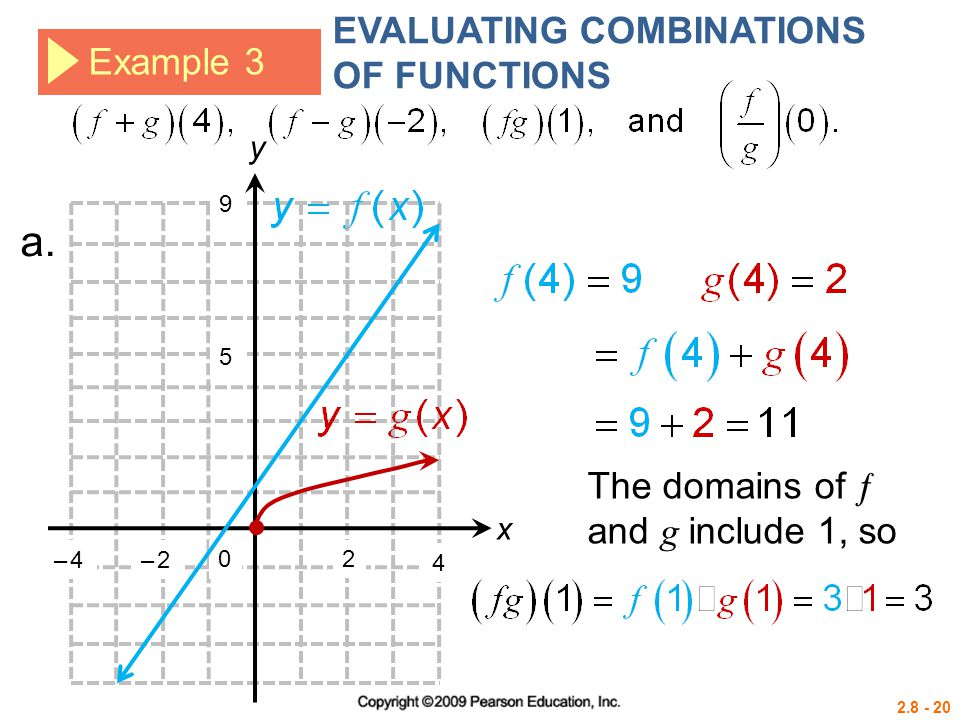 2.8 - 20 Example 3 – 4– 4– 2– 2 2 5 0 9 4 a. The domains of  and g include 1, so EVALUATING COMBINATIONS OF FUNCTIONS x y