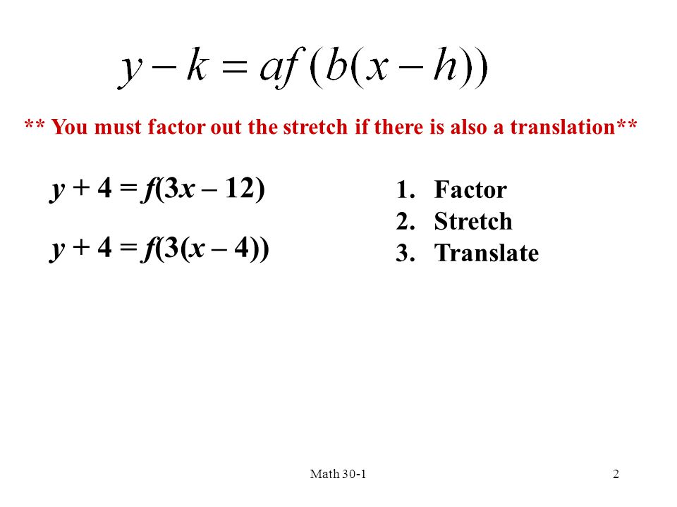 y + 4 = f(3x – 12) ** You must factor out the stretch if there is also a translation** y + 4 = f(3(x – 4)) 1.Factor 2.Stretch 3.Translate 2Math 30-1
