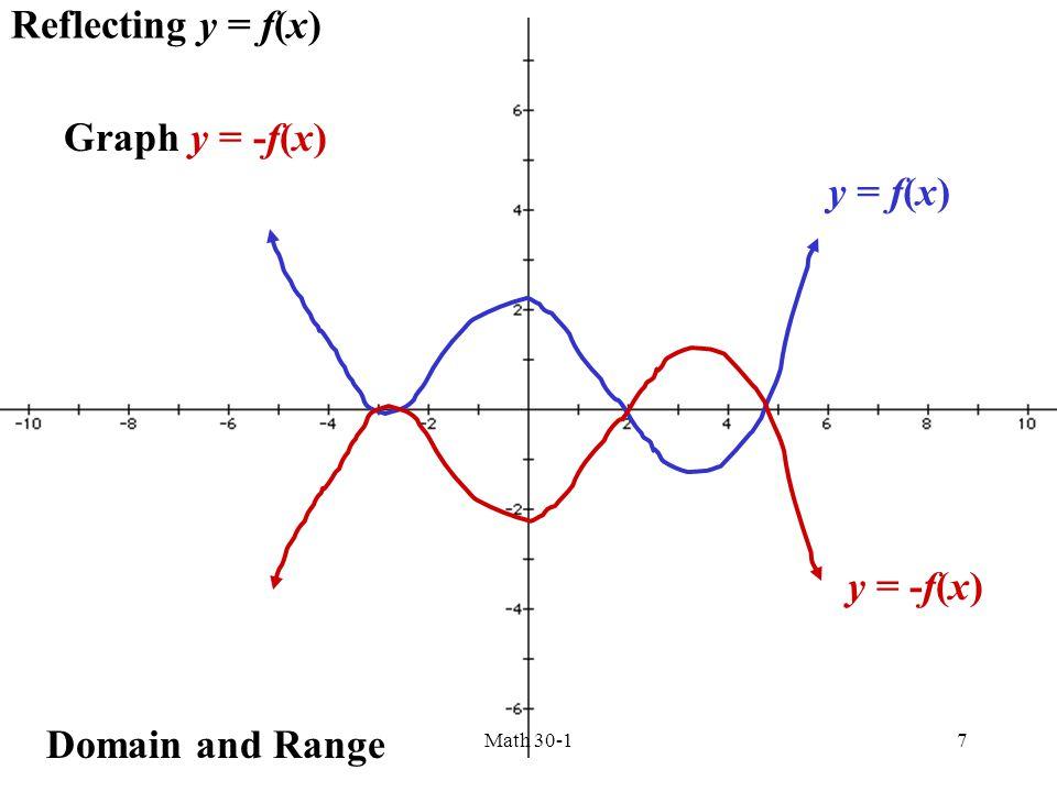 y = f(x) y = -f(x) Reflecting y = f(x) Graph y = -f(x) Domain and Range 7Math 30-1