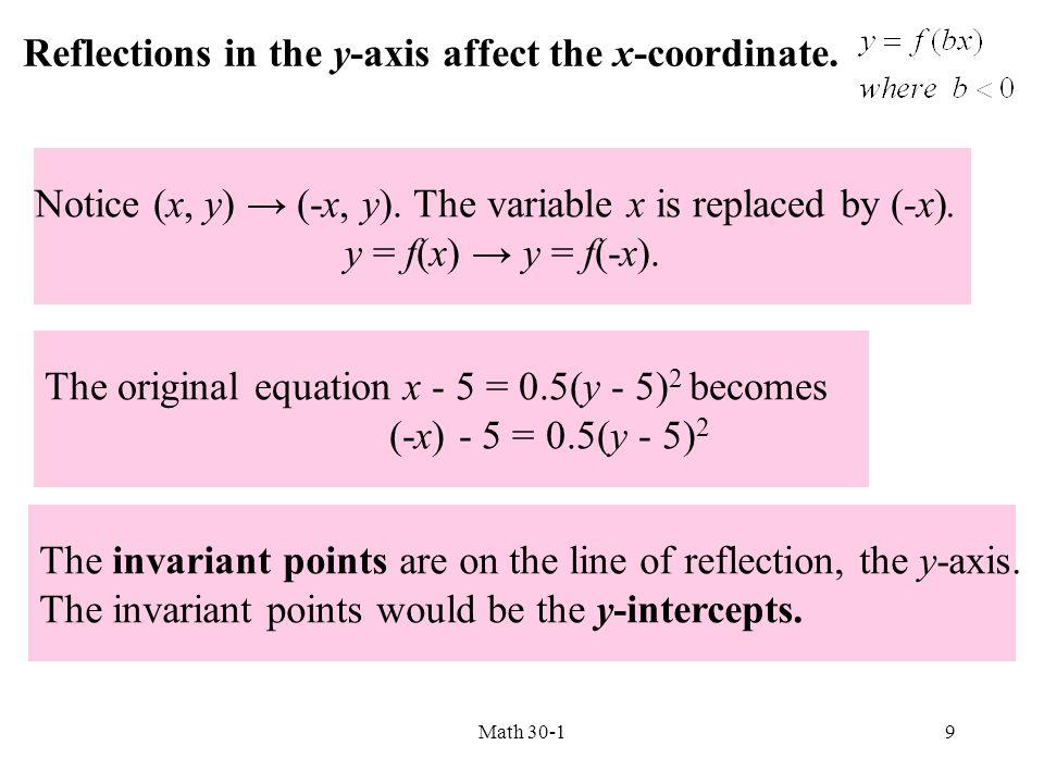Notice (x, y) → (-x, y). The variable x is replaced by (-x). y = f(x) → y = f(-x). The original equation x - 5 = 0.5(y - 5) 2 becomes (-x) - 5 = 0.5(y
