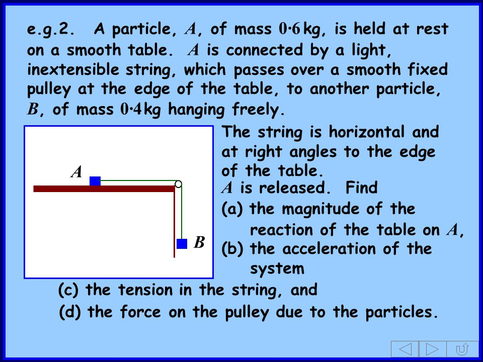 e.g.2.A particle, A, of mass 0·6 kg, is held at rest on a smooth table.