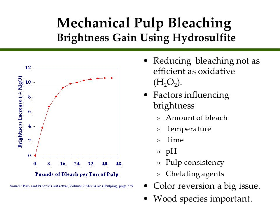 Mechanical Pulp Bleaching Brightness Gain Using Hydrosulfite Reducing bleaching not as efficient as oxidative (H 2 O 2 ). Factors influencing brightne
