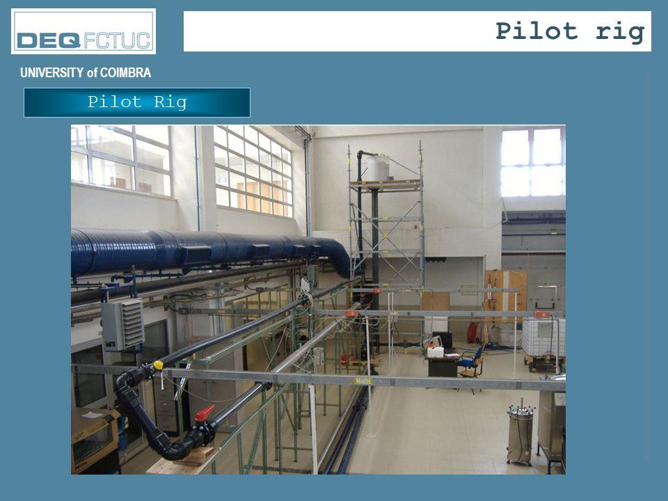 Pilot rig Pilot Rig UNIVERSITY of COIMBRA