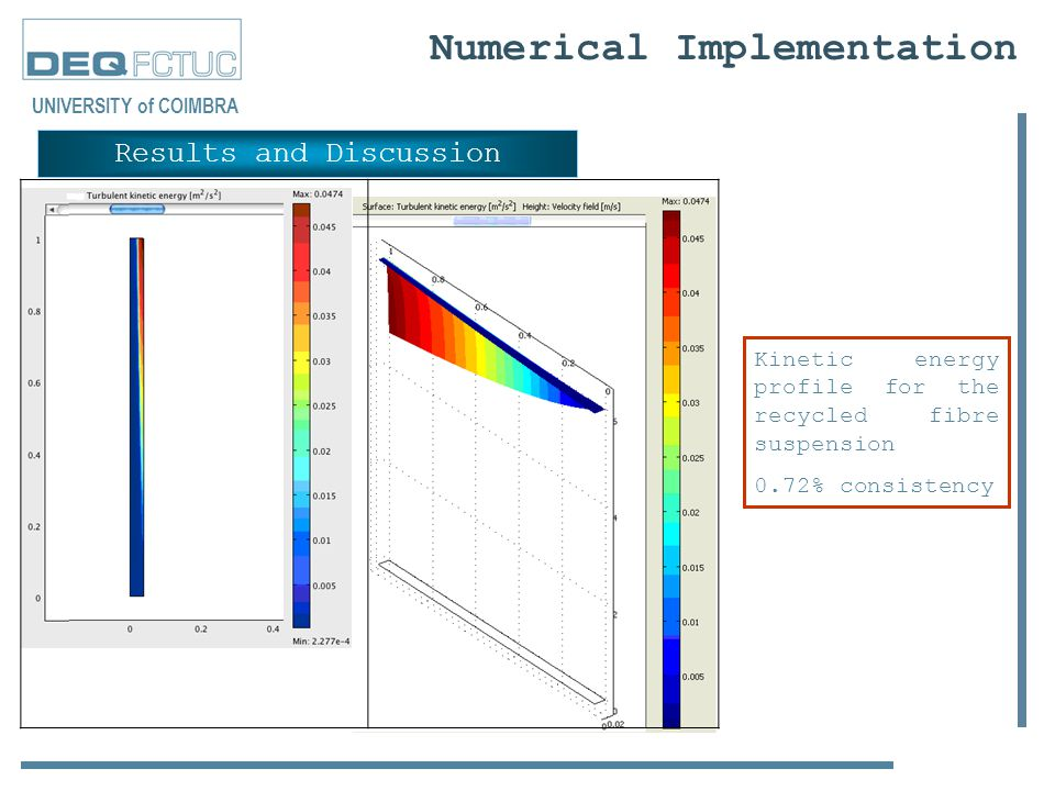 Results and Discussion Numerical Implementation UNIVERSITY of COIMBRA Kinetic energy profile for the recycled fibre suspension 0.72% consistency