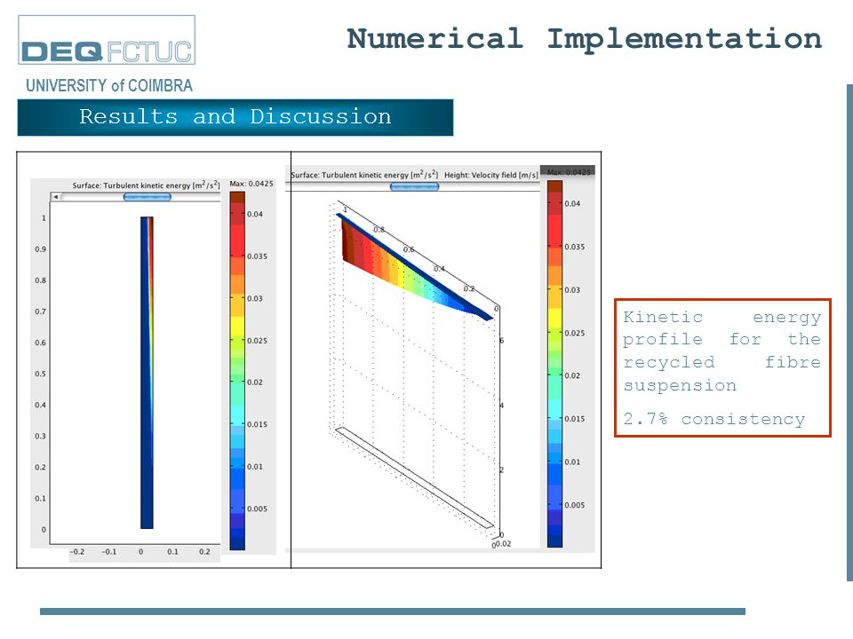 Results and Discussion Numerical Implementation UNIVERSITY of COIMBRA Kinetic energy profile for the recycled fibre suspension 2.7% consistency