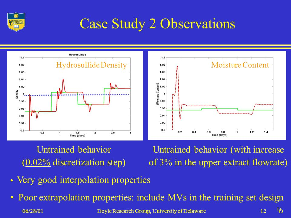 U D 06/28/01Doyle Research Group, University of Delaware12 Case Study 2 Observations Untrained behavior (0.02% discretization step) Untrained behavior (with increase of 3% in the upper extract flowrate) Very good interpolation properties Poor extrapolation properties: include MVs in the training set design Hydrosulfide DensityMoisture Content