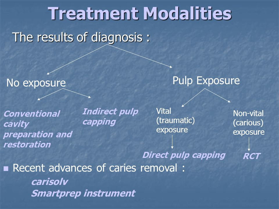 Treatment Modalities The results of diagnosis : No exposure Pulp Exposure Indirect pulp capping Non-vital (carious) exposure Recent advances of caries