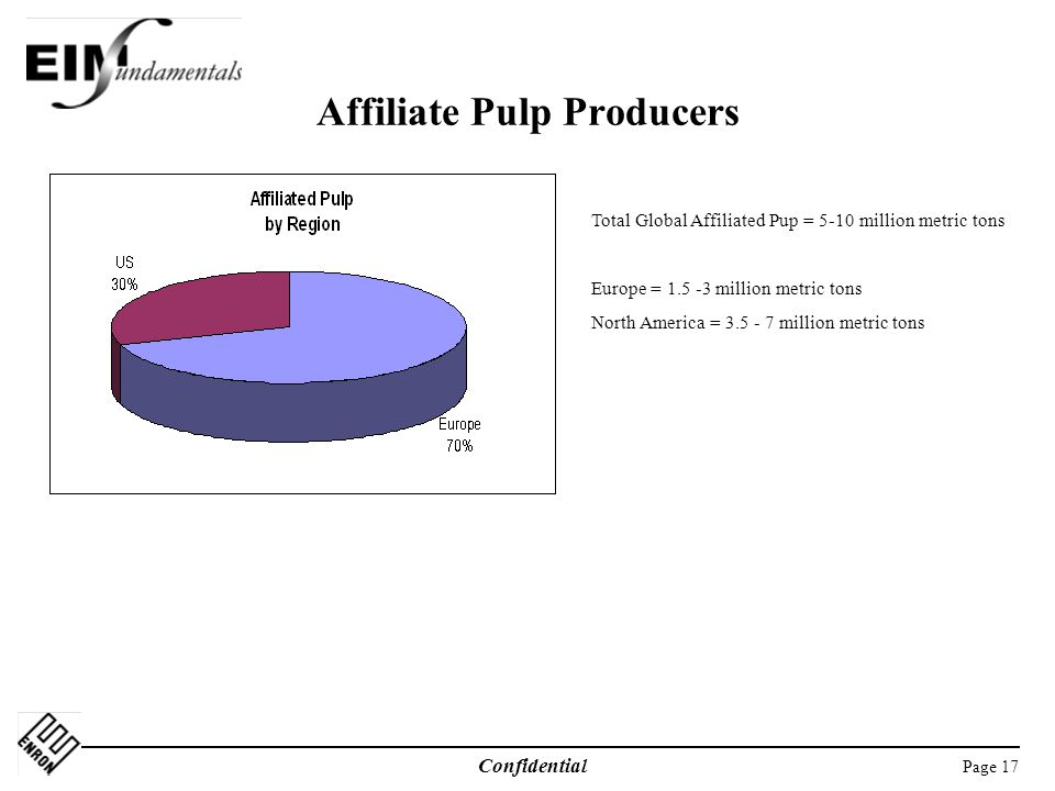 Page 17 Confidential Affiliate Pulp Producers Total Global Affiliated Pup = 5-10 million metric tons Europe = 1.5 -3 million metric tons North America = 3.5 - 7 million metric tons