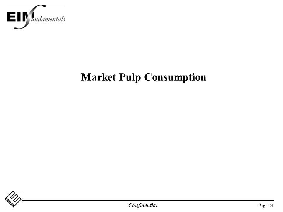 Page 24 Confidential Market Pulp Consumption
