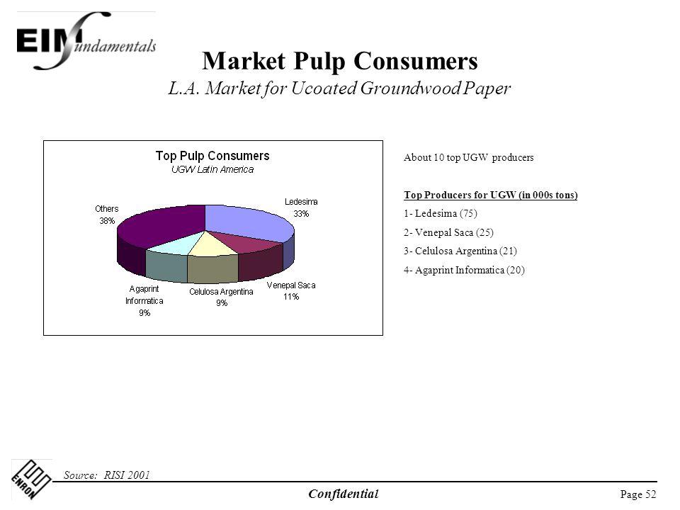 Page 52 Confidential Market Pulp Consumers L.A.