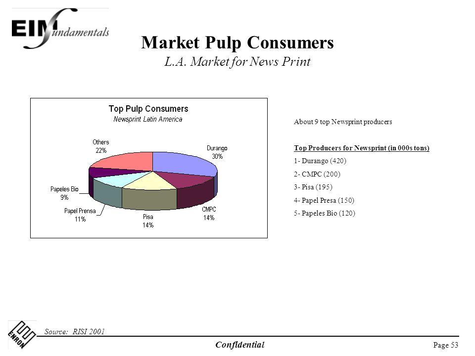 Page 53 Confidential Market Pulp Consumers L.A.