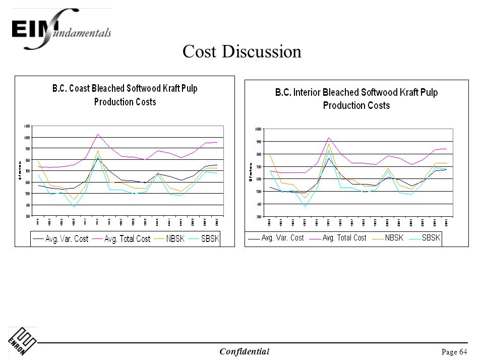 Page 64 Confidential Cost Discussion