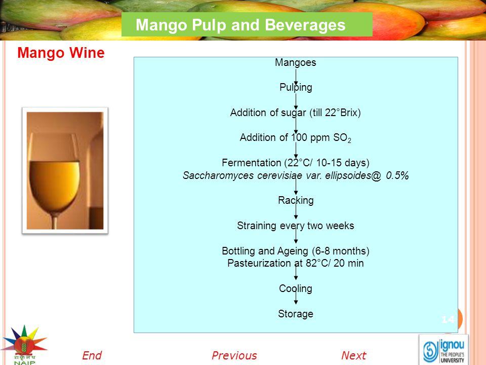 Mangoes Pulping Addition of sugar (till 22°Brix) Addition of 100 ppm SO 2 Fermentation (22°C/ 10-15 days) Saccharomyces cerevisiae var. ellipsoides@ 0