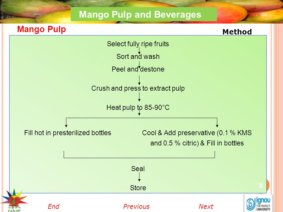Mango Pulp Select fully ripe fruits Sort and wash Peel and destone Crush and press to extract pulp Heat pulp to 85-90°C Fill hot in presterilized bott