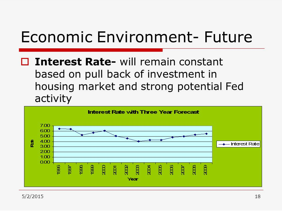 5/2/201518 Economic Environment- Future  Interest Rate- will remain constant based on pull back of investment in housing market and strong potential