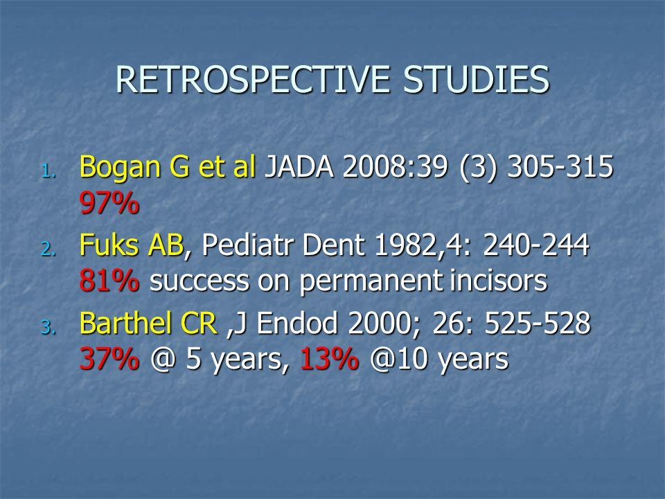 RETROSPECTIVE STUDIES 1. Bogan G et al JADA 2008:39 (3) 305-315 97% 2.