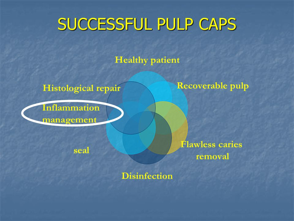 SUCCESSFUL PULP CAPS Inflammation management