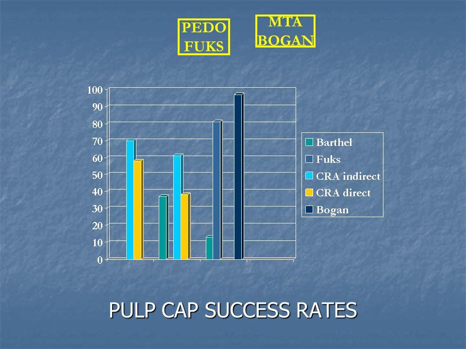 WALFORD DEEP CARIES / EXPOSURE PROTOCOL GET CLOSE: OPTIM 33TB ONE MINUTE GET CLOSE: OPTIM 33TB ONE MINUTE NO DETECTOR NO DETECTOR CAREFUL ECAVATION CAREFUL ECAVATION SLOW RPMS SLOW RPMS SPOON SPOON SMEAR CLEAR ONE MINUTE SMEAR CLEAR ONE MINUTE REMOVE SMEAR LAYER REMOVE SMEAR LAYER OPTIM 33 ONE MINUTE OPTIM 33 ONE MINUTE PENETRATE TUBULES PENETRATE TUBULES SMEAR CLEAR (as reducer) SMEAR CLEAR (as reducer) EXPOSE if still carious EXPOSE if still carious MTA DIRECT CAP MTA DIRECT CAP OVERSEAL WITH GLASS IONOMER or CA(OH)2 OVERSEAL WITH GLASS IONOMER or CA(OH)2 ALLOW TO SET ALLOW TO SET ETCH PRIME BOND ETCH PRIME BOND OVERSEAL FLOWABLE/CURE OVERSEAL FLOWABLE/CURE FLOWABLE /CURE FLOWABLE /CURE RESTORE FOLLOWING LOW CONTRACTION STRESS PRINCIPLES RESTORE FOLLOWING LOW CONTRACTION STRESS PRINCIPLES