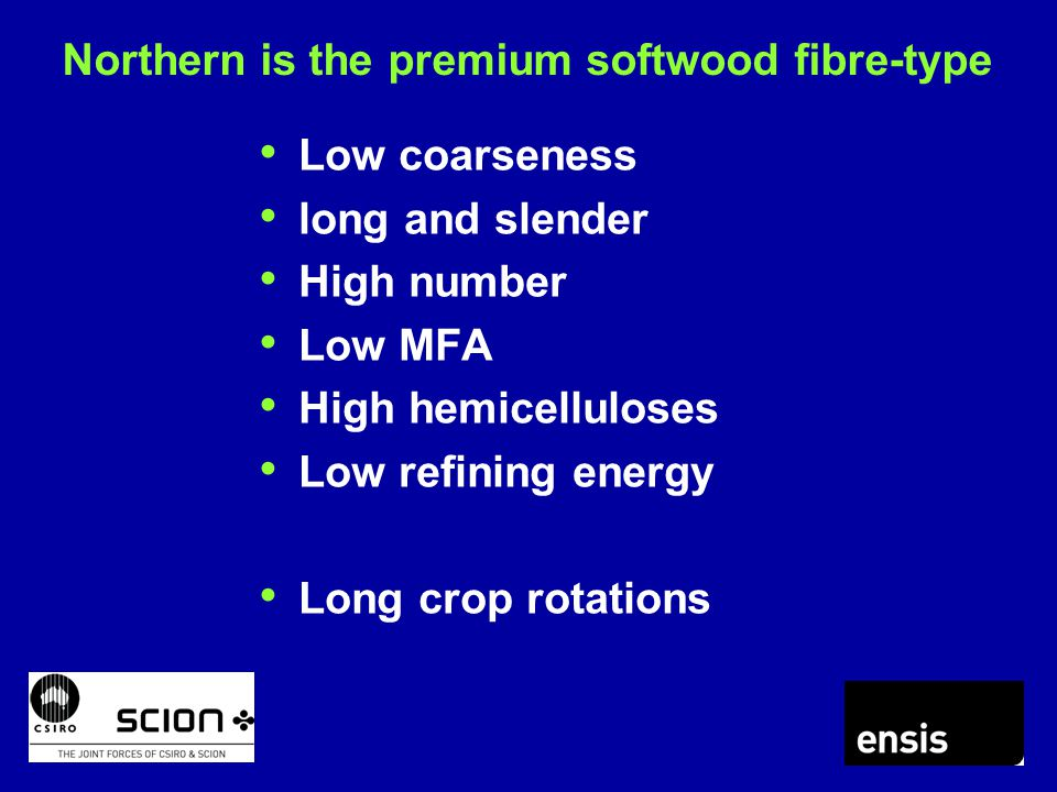 Northern is the premium softwood fibre-type Low coarseness long and slender High number Low MFA High hemicelluloses Low refining energy Long crop rotations
